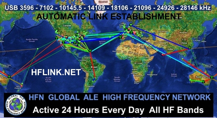 GLOBAL ALE HIGH FREQUENCY NETWORK HFN