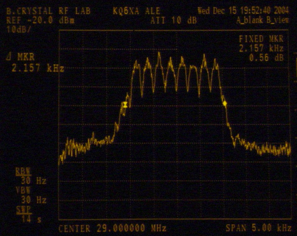 ALE SPECTRUM ANALYSIS - RF - 23dB Bandwidth=2.157kHz